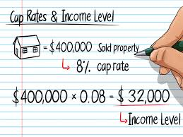06-Investment Property, It's all about Income and Cap Rates