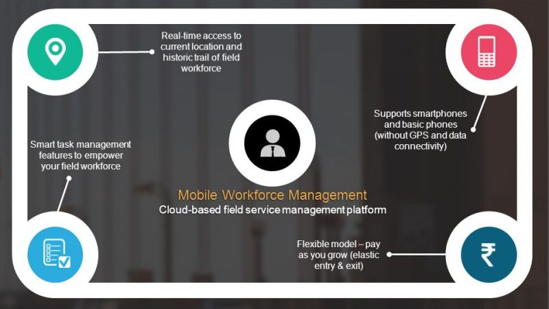 06-Mobile workforce management for growing a business